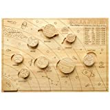 BLUE GINKGO Solar System Model Board - Wooden Science STEM Montessori Toys for Kids 3-8 with...