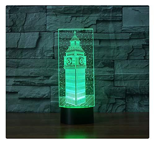 Veilleuse Big Ben 3Ledtouch Light Led Veilleuse Créative Valentin Petit Cadeau Créatif Usbtouch Interrupteur Lumière, Toucher
