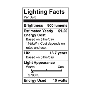 GE Lighting 67615 Dimmable LED A19 Light Bulb with Medium Base, 10-Watt, Soft White, 4-Pack