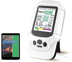 air quality measurement device