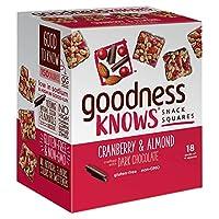 常にクランベリー Goodness Knows Very Cranberry (Made w/Dark Chocolate)