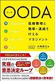 OODA 危機管理と効率 達成を叶えるマネジメント