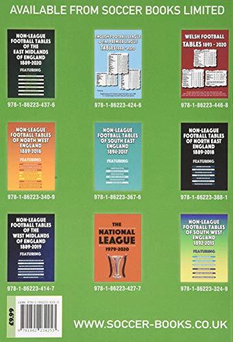 Non-League Football Tables 1889-2020