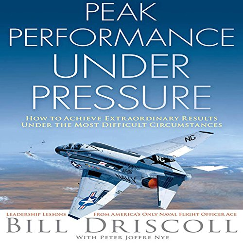 Peak Business Performance Under Pressure cover art