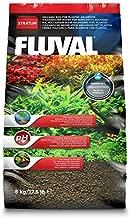 Fluval Plant and Shrimp Stratum, 17.6 Pound, 2 Pack