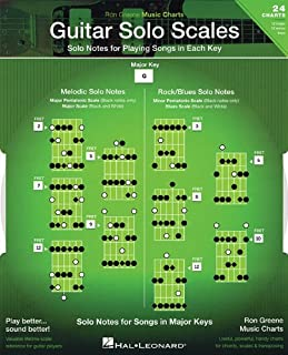 Guitar Solo Scales: Solo Notes for Playing Songs in Each Key