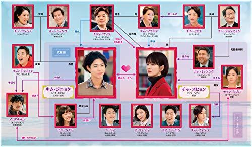 NBCユニバーサル・エンターテイメントジャパン『ボーイフレンド』