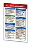 Infectious Diseases I Guide - Medical Pocket Chart - Quick Reference Guide by Permacharts