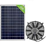 Best Solar Attic Fans - Pumplus 50 Watt Solar Powered Attic Fan System Review