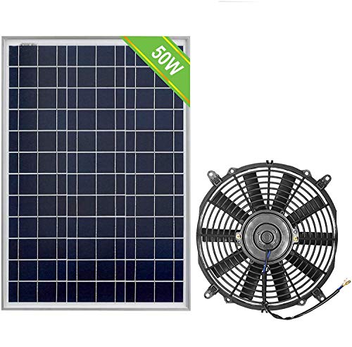 Pumplus 50 Watt Solar Powered Attic Fan System, Ventilator Gable Roof Vent Fan+50W Solar Panel, for Attic or Greenhouse (DELIVERY in 2 Packages)