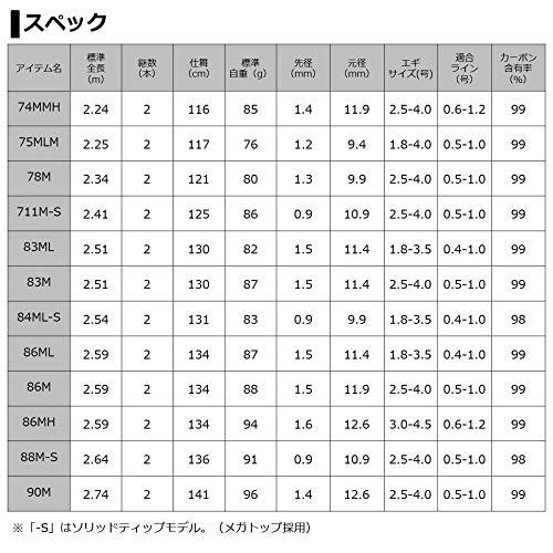 20エメラルダスAIRAGS84ML-S・R