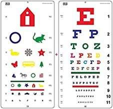 Top Quality Snellen Color Eye Chart, Pediatric Color Vision Eye Chart, Size 22 x 11 Inch Each Combo Pack.