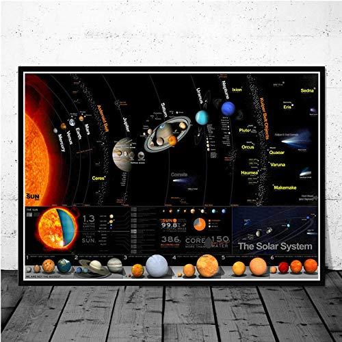 Y-fodoro Sonnensystem Puzzles, 1000 Stück Erwachsene Planeten Geowissenschaften Satellite Art Holzpuzzlespiel, Kinder Erwachsene Schwierigkeitsgrad Spielzeug