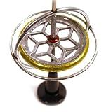 Tobar Clasico giroscopio