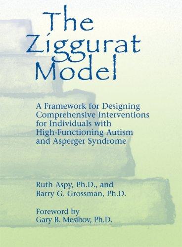 The Ziggurat Model: A Framework for Designing...
