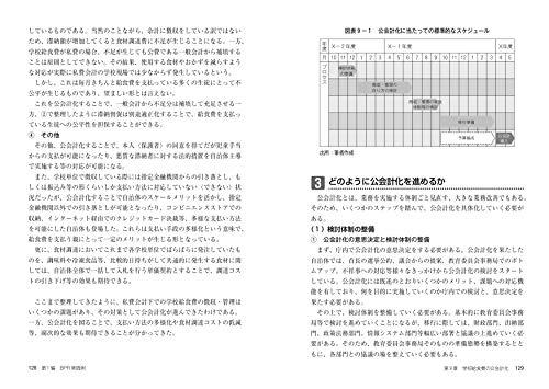 『働き方改革時代の 行政の業務改革戦略』の8枚目の画像