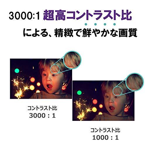 『BenQ モニター ディスプレイ GC2870H 28インチ/フルHD/VA/HDMI,VGA端子/ブルーライト軽減』の3枚目の画像