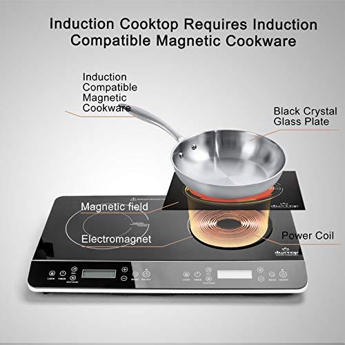 Product Image 3: Duxtop LCD Portable Double Induction Cooktop 1800W Digital Electric Countertop Burner Sensor Touch Stove, 9620LS/BT-350DZ