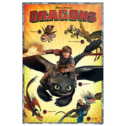 Maxi Poster Hoe tem je een draak - 61 x 91 cm Kinderkamer