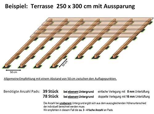 100 Stück Profi Terrassenpads 100 x 100 x 8mm, Balken Auflagepads, Unterkonstruktion, Bautenschutzmatte, Gummipad, Unterlage, Terrassenbau, WPC, BPC, Gummigranulat Pad Terrassenbaupad