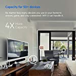 Linksys AX5300 Smart Mesh Wi-Fi 6 Router Whole Home WiFi Mesh System,Tri-Band AX Wireless Gigabit Mesh Router, Fast… 12 Mesh Wi-Fi router provides next-gen Wi-Fi 6 speeds and whole-home mesh coverage Bandwidth for 50+ wireless devices and coverage for homes up to 6000 square feet Provides ultra-fast, reliable Wi-Fi coverage for 4K streaming, gaming, and more