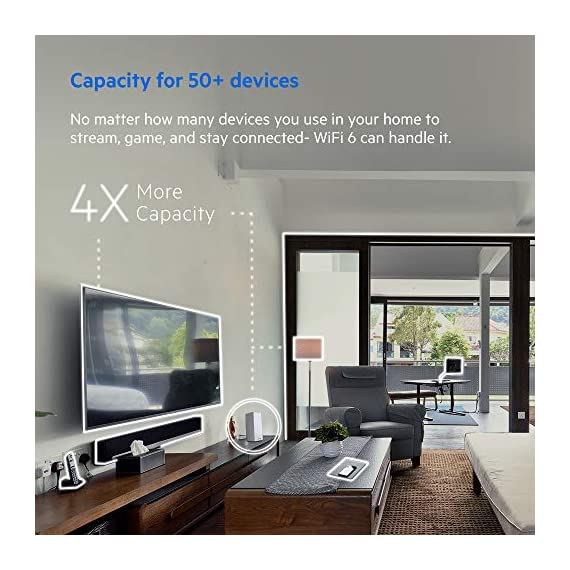 Linksys AX5300 Smart Mesh Wi-Fi 6 Router Whole Home WiFi Mesh System,Tri-Band AX Wireless Gigabit Mesh Router, Fast… 2 Mesh Wi-Fi router provides next-gen Wi-Fi 6 speeds and whole-home mesh coverage Bandwidth for 50+ wireless devices and coverage for homes up to 6000 square feet Provides ultra-fast, reliable Wi-Fi coverage for 4K streaming, gaming, and more