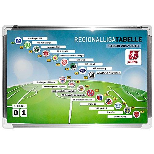 Am Ball Com GmbH Regionalliga - Magnettabelle 2017/18 (für RL Nord, Nordwest und West)