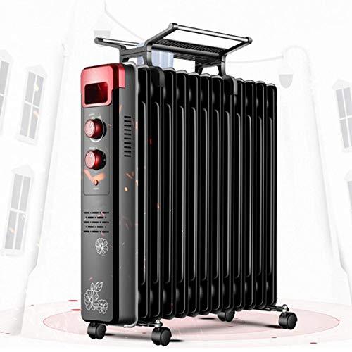 HKDJ-radiator, elektrische radiator, instelbare temperatuur, bescherming tegen oververhitting, energiezuinig