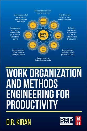 Work Organization Methods Engineering Productivity