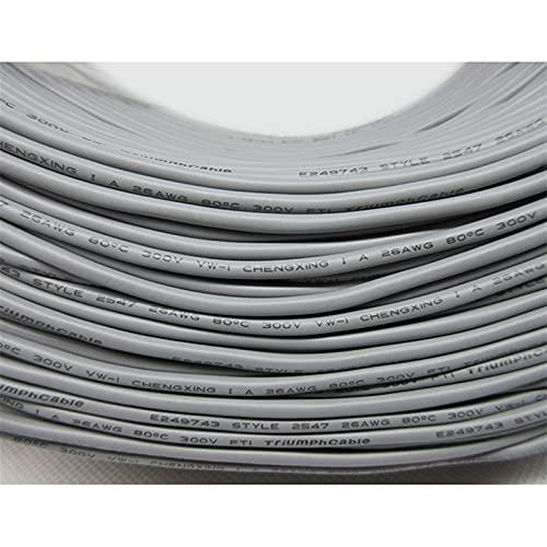 caihv-Alambres eléctricos, Cable blindado de señal UL2547, Alambre de Cobre de Audio Amplificador, 22 24 26 28 AWG PVC Aislado 2 3 4 5 núcleos