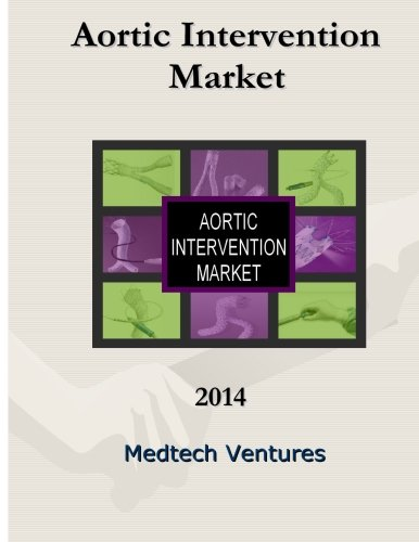 Aortic Intervention Market