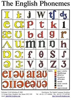The English Phonemes in Colour (TEFL Pronunciation Classroom Wall Poster)
