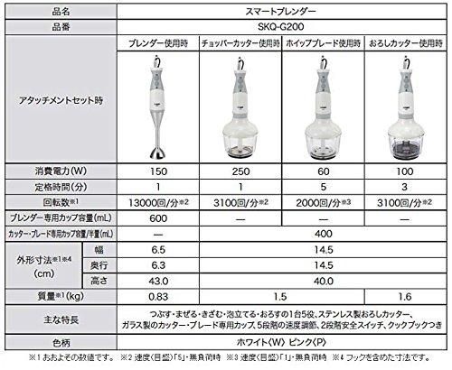 タイガー魔法瓶『スマートブレンダー(SKQ-G200)』