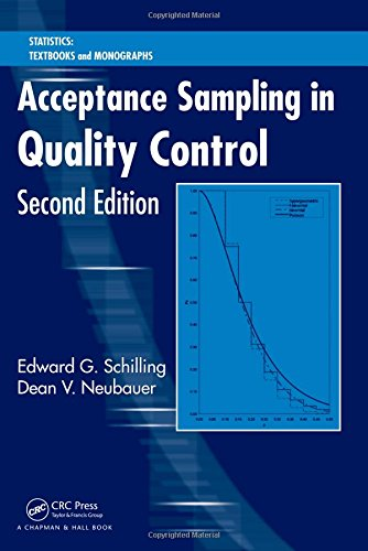 Acceptance Sampling in Quality Control, Second Edition (Statistics: Textbooks and Monographs)