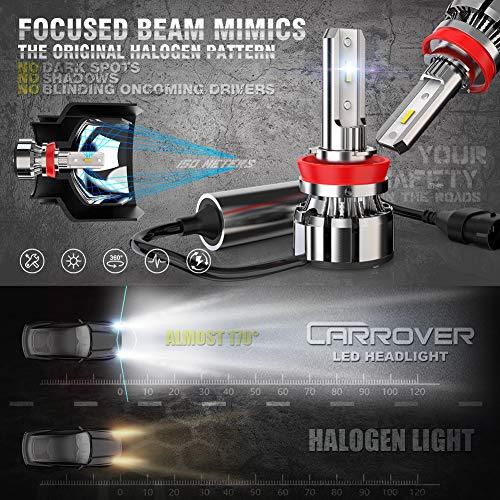 Car Rover LED Conversion Kits