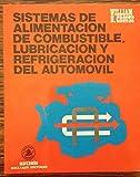 Sistemas de alimentación de combustible, lubricación y refrigeración del automóvil