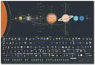artaslf ウォールアートソーラーシステムミルクウェイギャラクシースペーススター星雲アートキャンバスポスタープリント宇宙科学教育壁の写真-60x90cm非フレーム