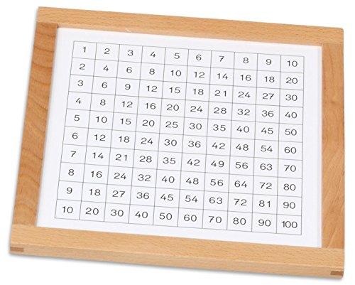 Kontrollkarte für das Pythagorasbrett - Montessori-Material Mathematik Schule Kinder lernen Montessorischule lehren Lehrmittel Arbeitsmittel Schüler Montessoripädagogik Ansatz Pädagogik Rechnen lernen