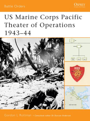US Marine Corps Pacific Theater of Operations 1943–44: 1943-44 (Battle Orders Book 7) (English Edition)