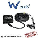 W Audio Multicore-Kabel 8XLR