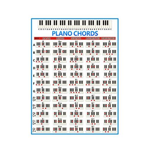 EXCEART Klavier Akkorde Diagramm Poster Klavier Poster Wirklich Nützlich Akkord Progression Poster für Anfänger Anfänger Klavierliebhaber 57X41