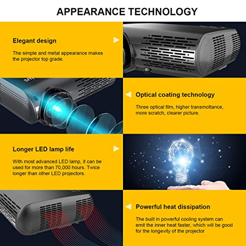 WiMiUS Projector 1080P,7000 Video Projector HD 1080P with Native 1920x1080P Electronic 4D ±50°Keystone Correction LED…