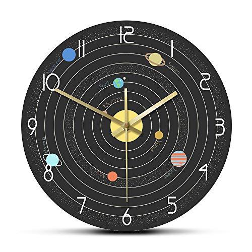 Cwanmh Reloj de Pared Sistema Solar en el Espacio Reloj de Pared Moderno astronomía Arte de la Pared decoración educación Planeta posición Mudo Reloj de Pared Regalo de Astronauta30 x 30 cm