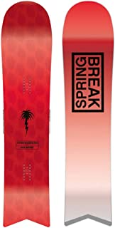 Capita Spring Break Slush Slasher 2020