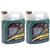 2 x 5L PEMCO Antifreeze 913 (-40) / Kühlerfrostschutz Fertiggemisch G11 Grün