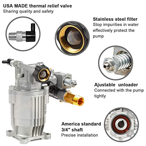 """YAMATIC Max 3000 PSI Pressure Washer Pump Horizontal 3/4"""" Shaft 2.4 GPM Power Washer Pump Replacement For Honda GC190, GC160, 309515003,308418007, G3050OHC, 020241 and More"""