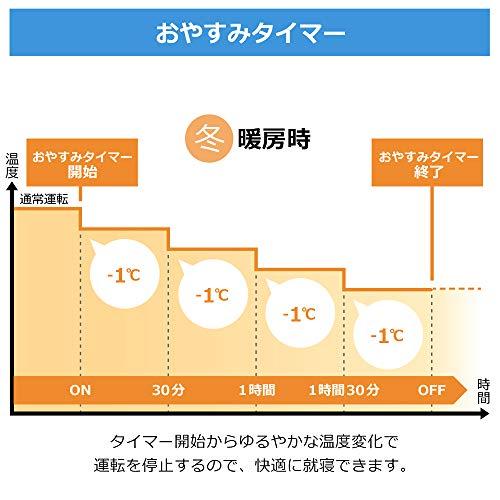 アイリスオーヤマ『ルームエアコンスタンダードモデルAシリーズIRA-2202A』