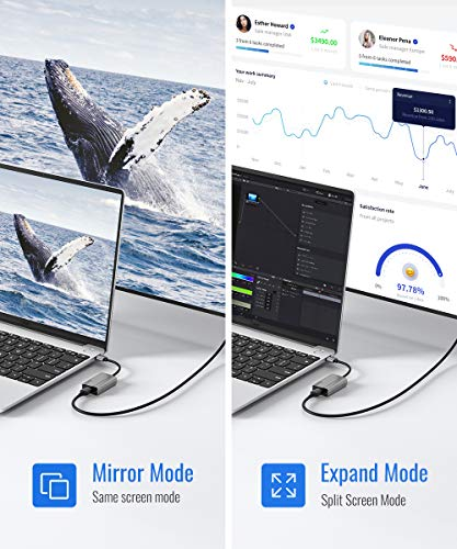 HOPLAZA USB zu HDMI Adapter, HDMI auf USB 3.0/2.0 Adapter 1080P Full HD Video Audio Konverter Adapter Kompatibel mit Windows 7,8,10 / Mac OS für PC, Laptop, HDTV, TV, Beamer