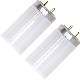 GE 40333 - F40KB/ECO 2PK Straight T12 Fluorescent Tube Light Bulb
