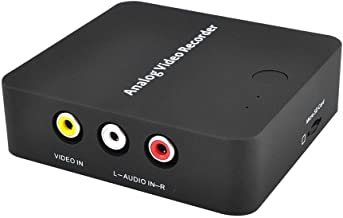 Digital Video Recorder with SD Card HDMI Output